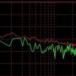 スピーカーの周波数特性を測ってみよう ~準備編~